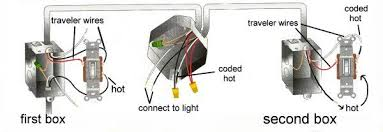 home wiring diagram for different home electrical circuits