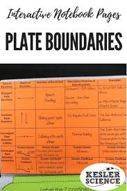 74 best plate tectonics images on pinterest teaching science