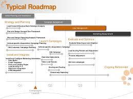 acquisition plan template caign template