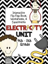 191 best energy in the classroom images on pinterest teaching