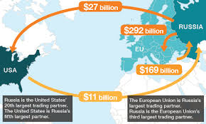 map usa russia map why the eu and u s are out of step on russia sanctions cnn