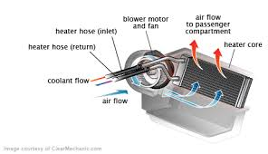 ac fan motor replacement cost blower motor resistor replacement cost repairpal estimate