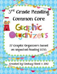 3rd grade common core reading graphic organizers tpt