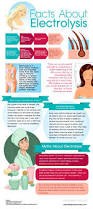 best 25 chin hair ideas on pinterest chin hair removal
