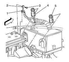 repair instructions battery negative cable replacement 5 3l