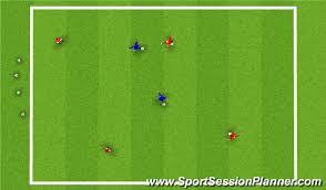 football soccer angry birds physical agility beginner