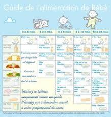 température de la chambre de bébé température chambre bébé enfants education bienveillante