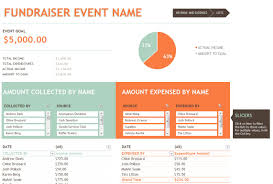 fundraising report template fundraising report template fieldstation co