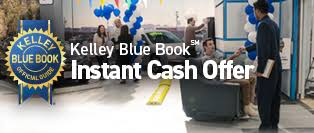 Used Car Price Estimation by Kelley Blue Book And Used Car Price Values Expert Car Reviews