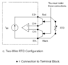 how do i connect 2 3 and 4 wire rtds to my data acquisition card