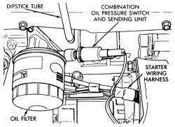 2001 jeep grand pressure sending unit chrysler sending unit location questions answers with