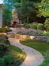 Designing Backyard Landscape Of Nifty Backyard Ideas Landscape - Designing a backyard