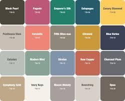 62 best kitchen colors images on pinterest kitchen colors