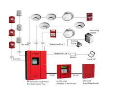 fire alarm wiring diagram addressable smoke alarm 930 addressable