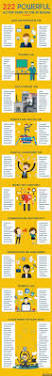 Examples Of Great Cover Letters For Resumes Top 25 Best Great Cover Letters Ideas On Pinterest Cover Letter