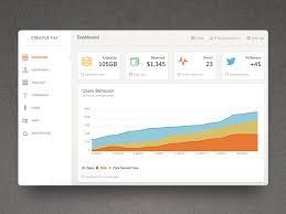 paper dashboard free bootstrap admin template creative tim