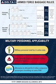 United Airlines Baggage Info Delta Airlines Policy Of Baggage Allowance For Armed Forces