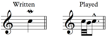 lower mordent a guide to ornamentation 8notes