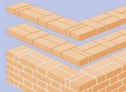 how to plan a garden wall help u0026 ideas diy at b u0026q