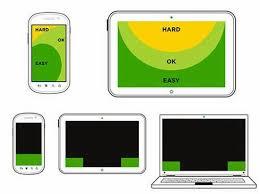 responsive design tutorial 55 best responsive web design tutorials ginva