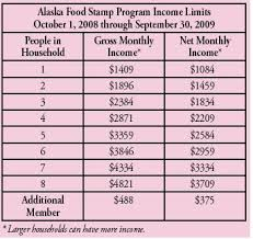 va income limits table texas food sts income chart chart paketsusudomba co