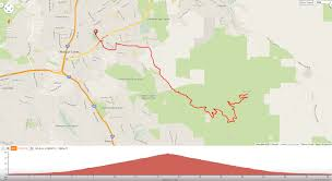 Mt Diablo State Park Map by Mt Diablo Ng Junction Livermore Valley Overlook Ride Chronicles