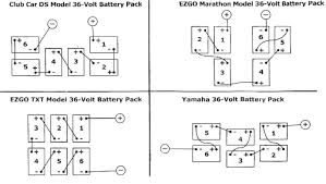 ez go golf cart battery watering system batteries wiring diagram