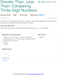 greater than less than comparing three digit numbers lesson