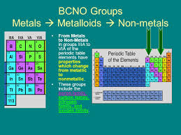 atoms and molecules the periodic table of elements ppt download