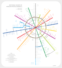 Moscow Metro Map by Alexey Goncharov U0027s Transport Maps