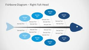 fishbone diagram for powerpoint slidemodel