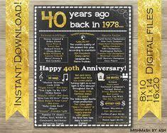 40 year anniversary gift ideas 40th anniversary gift instant 40th wedding anniversary