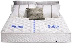 Sleepnumber Beds Rv Sleep Number Beds By Select Comfort Lm32063 By Ppl