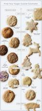 835 best cookies images on pinterest recipes baking cookies and