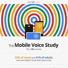 Design This Home Time Cheats Type No More How Voice Search Is Going To Impact The Seo Landscape