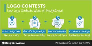 crowdsourcing design designcrowd coupon