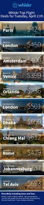 37 best images about cheap flights for your list on