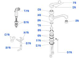 Delta Kitchen Faucet Replacement Parts Delta Kitchen Faucets Part Lists Faucet Parts Diagram Replacement