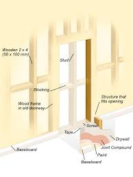 How To Frame A Wall by How To Close Off A Doorway And Turn It Into A Solid Wall Diy