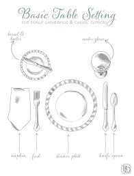 best 25 dining etiquette ideas on pinterest table setting