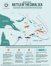 Iwo Jima On World Map by Map Battle Of The Coral Sea Map And Infographic Published 3 May