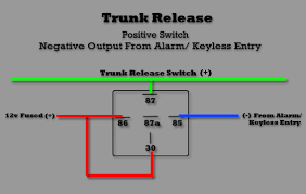 trunk release with negative output from alarm keyless entry positiveswitch jpg