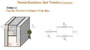thermal resistance solved examples