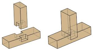 Finger Joints Woodworking Plans by Bridle Woodworking Joints