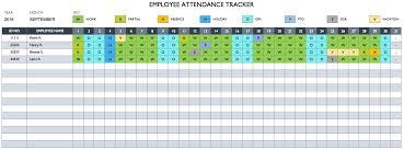 free employee performance review templates smartsheet