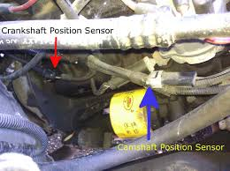 troubleshooting 1998 jeep grand cherokee zj doesn u0027t start