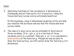 introduction to functions of several variables