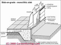 Basement Floor Insulation Basement Floor Slab Insulation Advice