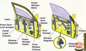 100 proton wira electrical wiring diagram best electrical