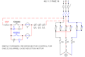 forward reverse motor wiring diagram diagram wiring diagrams for